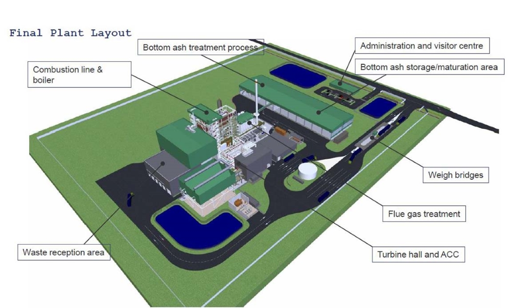 Final Plant layout. Showing in the layout are the weigh bridges, flue gas treatment, the turbine hall and ACC. There is a Waste reception area, the combustion line and boiler, the area for bottom ash treatment process and storage/maturation and the administration and visitor centre.